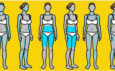 Son más de 12 Millones de personas que ignoramos ESTOS signos del Tiroides. Deberías conocer los Síntomas