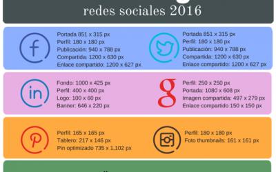 TAMAÑO DE LAS IMÁGENES EN  REDES SOCIALES