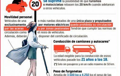 Velocidades, permisos, multas… así es el nuevo reglamento de tráfico y las sanciones a aplicar