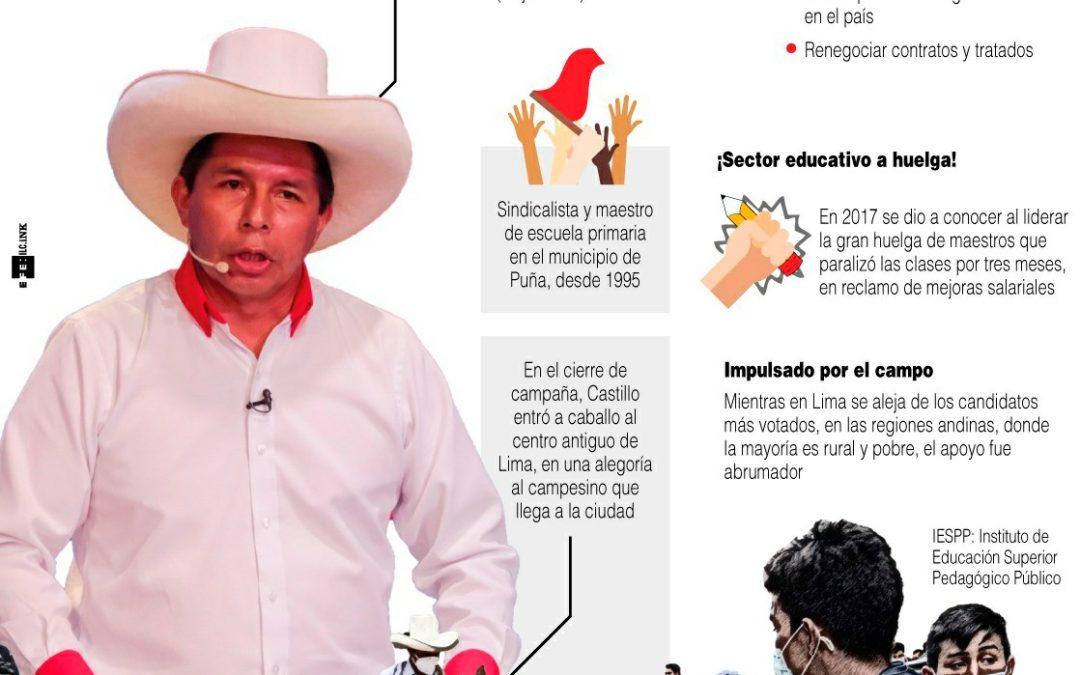 Pedro Castillo es proclamado presidente electo de Perú